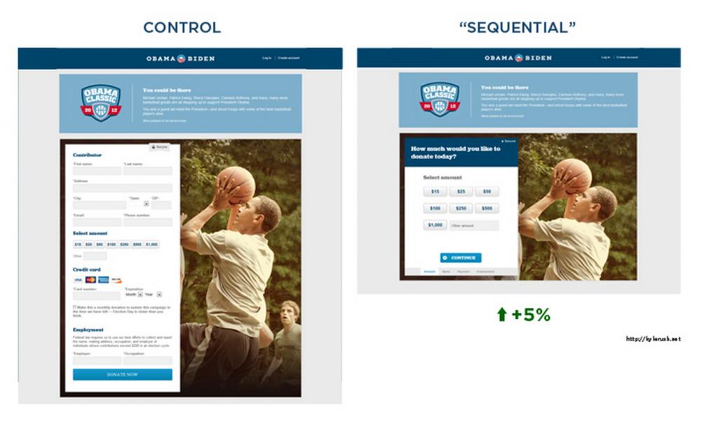 Zwiększenie skuteczności Landing page poprzez wprowadzenie sekwencyjnego formularza