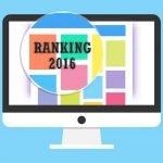 Ranking 10 najlepszych stron www szkół językowych 2016