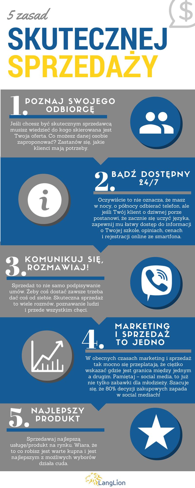 5-zasad-skutecznej-sprzedazy