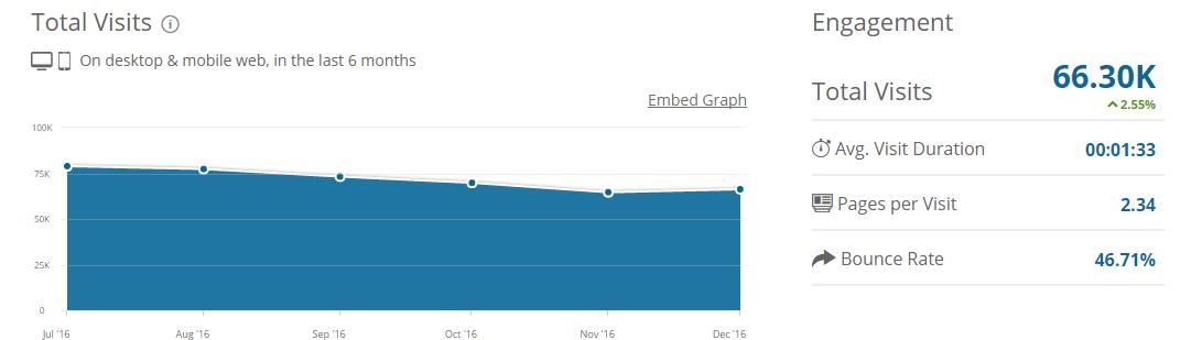 charlizemystery-com-analytics-market-share-stats-traffic-ranking